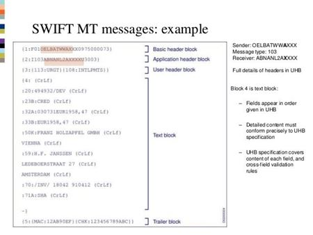 Picture for category swift messages used in funds transfers MT103, MT202